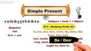Simple Present Tense in Spoken English / Best English Teacher on you tube / SSC by Dinesh Sir