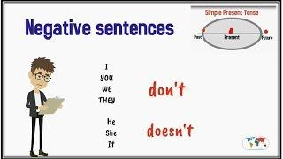 Simple Present Tense - 03 - Negative Sentences - English Grammar Lessons