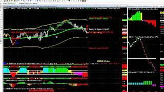 Easy Trader Trading Software